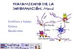 Tratamiento de la información (menuppal)
