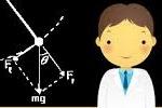Proyectos de ciencia para niños.