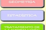 Bimates. Estadística.